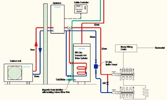 Electrical Design: Building Electrical Design Pdf